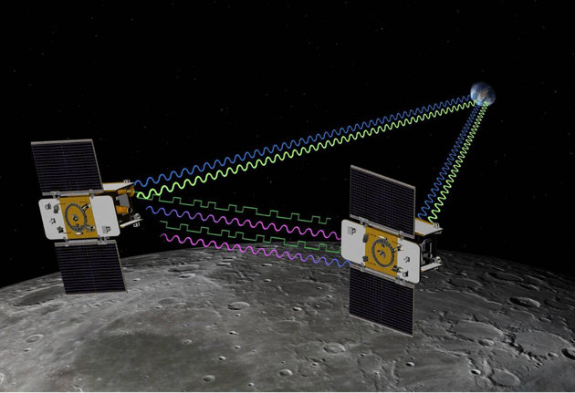 This artist rendering released by NASA shows the twin spacecraft Ebb and Flow orbiting the moon. The duo found evidence that the moon�s interior is more battered than previously thought and the crust is thinner than expected. (AP Photo/NASA)
