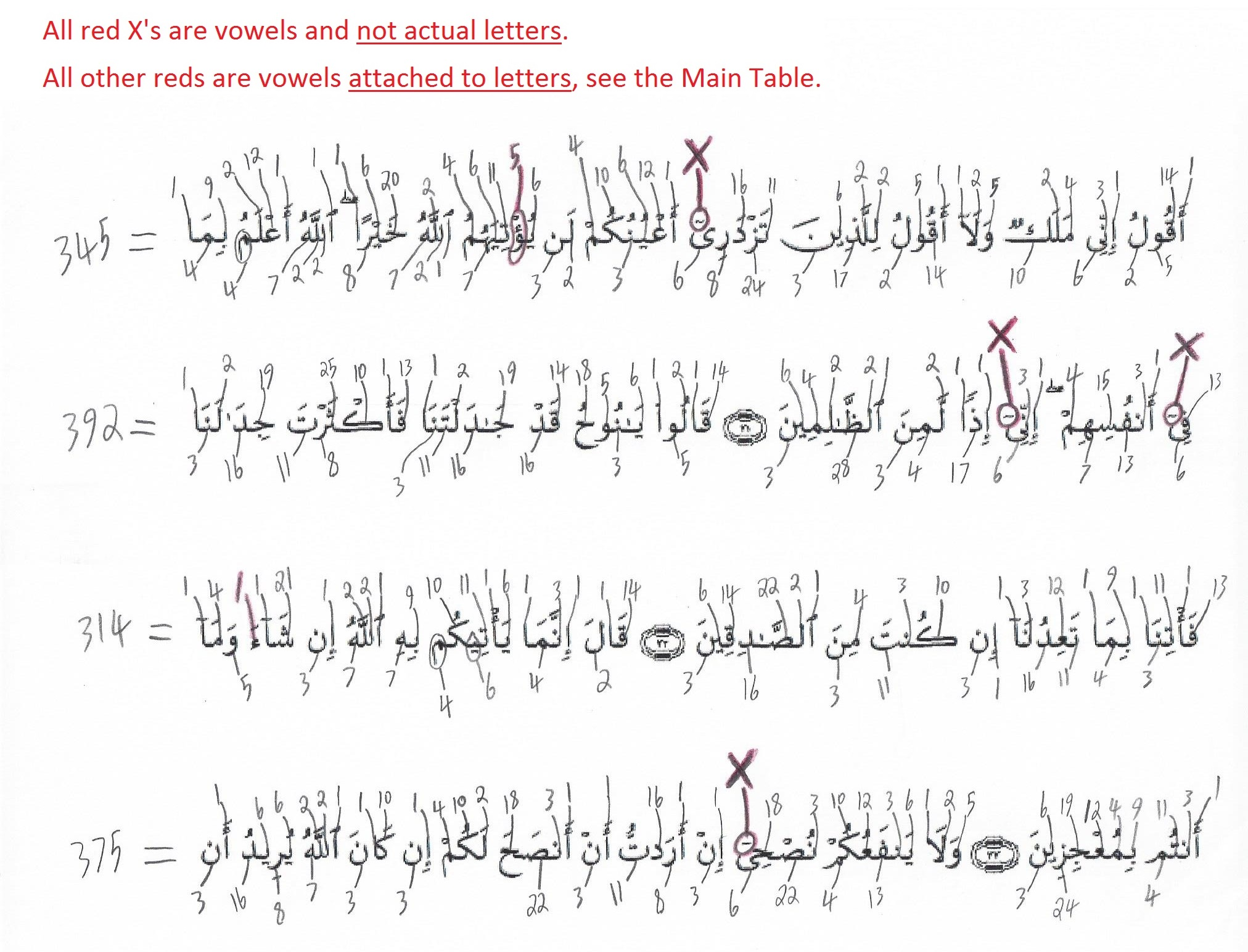 The Muslims do not worship the Kaaba! Also, the Bible's Prophets